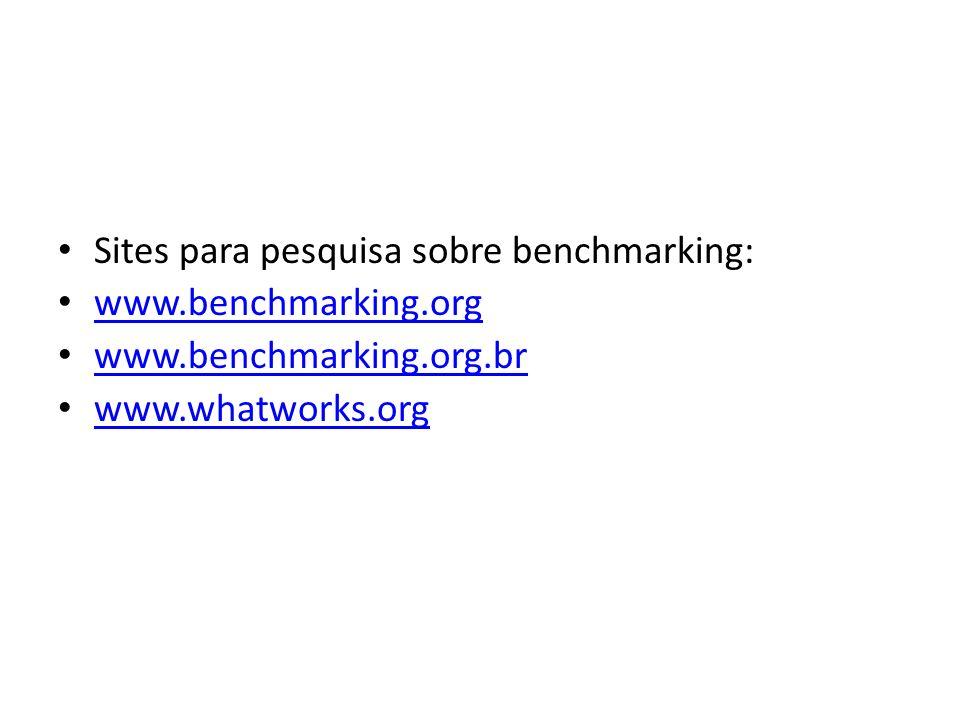 Sites para pesquisa sobre benchmarking:
