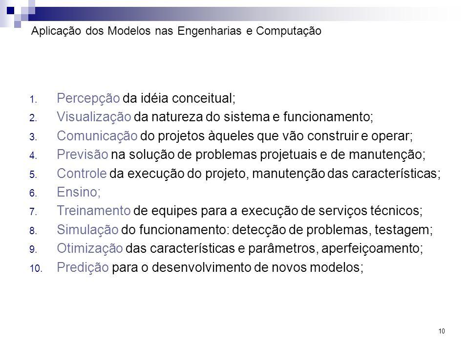 Aplicação dos Modelos nas Engenharias e Computação