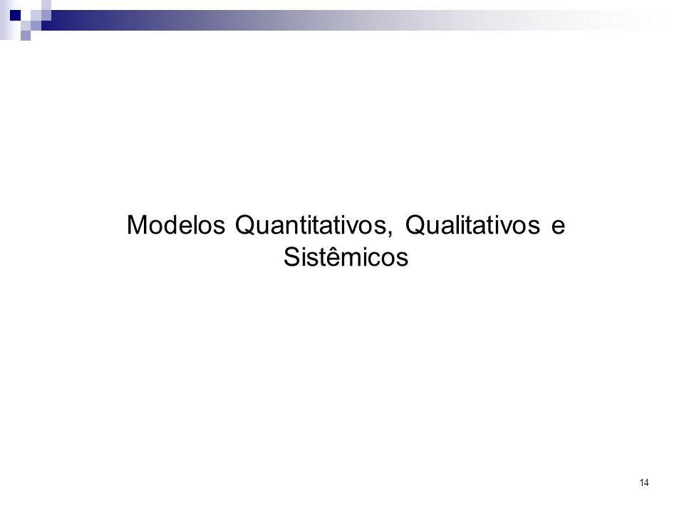 Modelos Quantitativos, Qualitativos e Sistêmicos