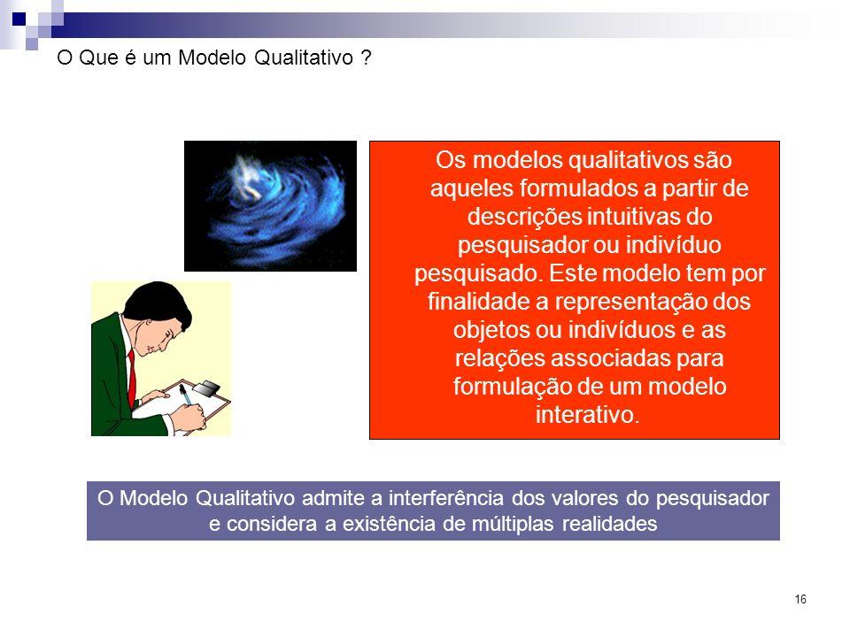 O Que é um Modelo Qualitativo