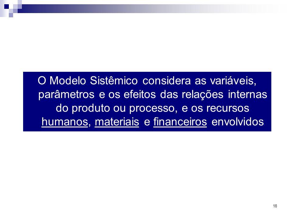 O Modelo Sistêmico considera as variáveis, parâmetros e os efeitos das relações internas do produto ou processo, e os recursos humanos, materiais e financeiros envolvidos