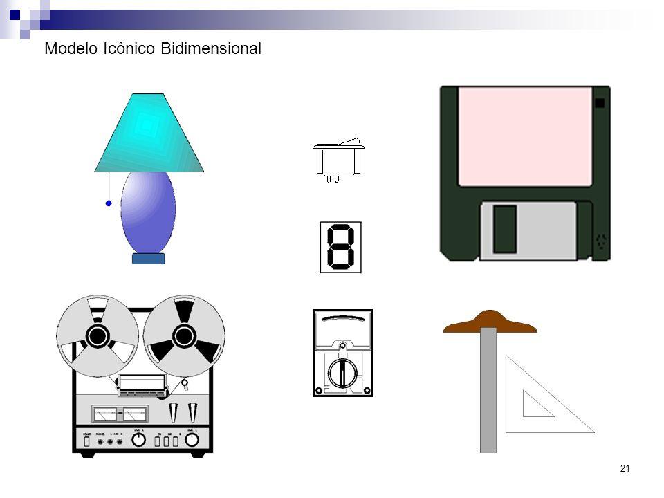 Modelo Icônico Bidimensional