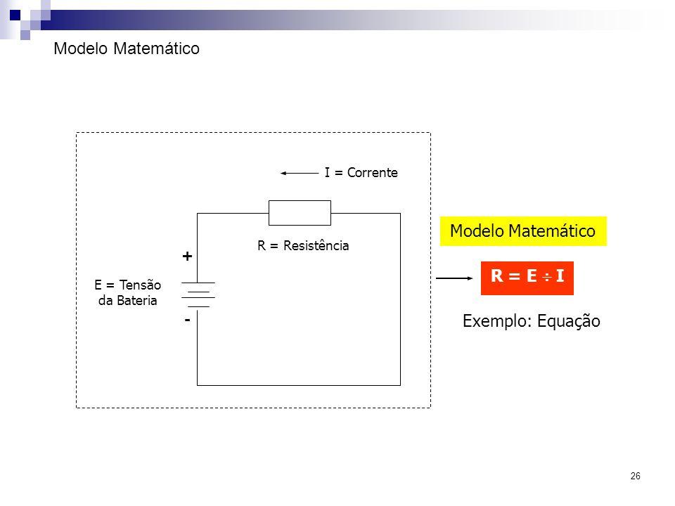 Modelo Matemático Modelo Matemático R = E  I Exemplo: Equação + -