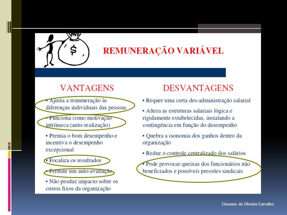 Clesiane de Oliveira Carvalho