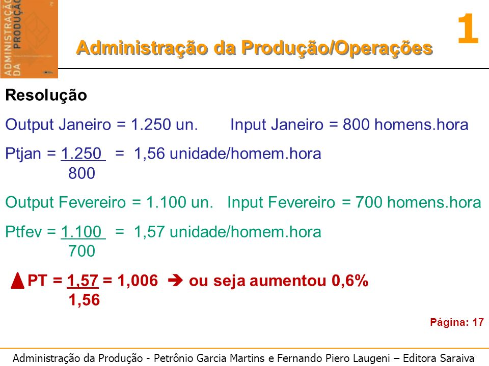 Output Janeiro = 1.250 un. Input Janeiro = 800 homens.hora