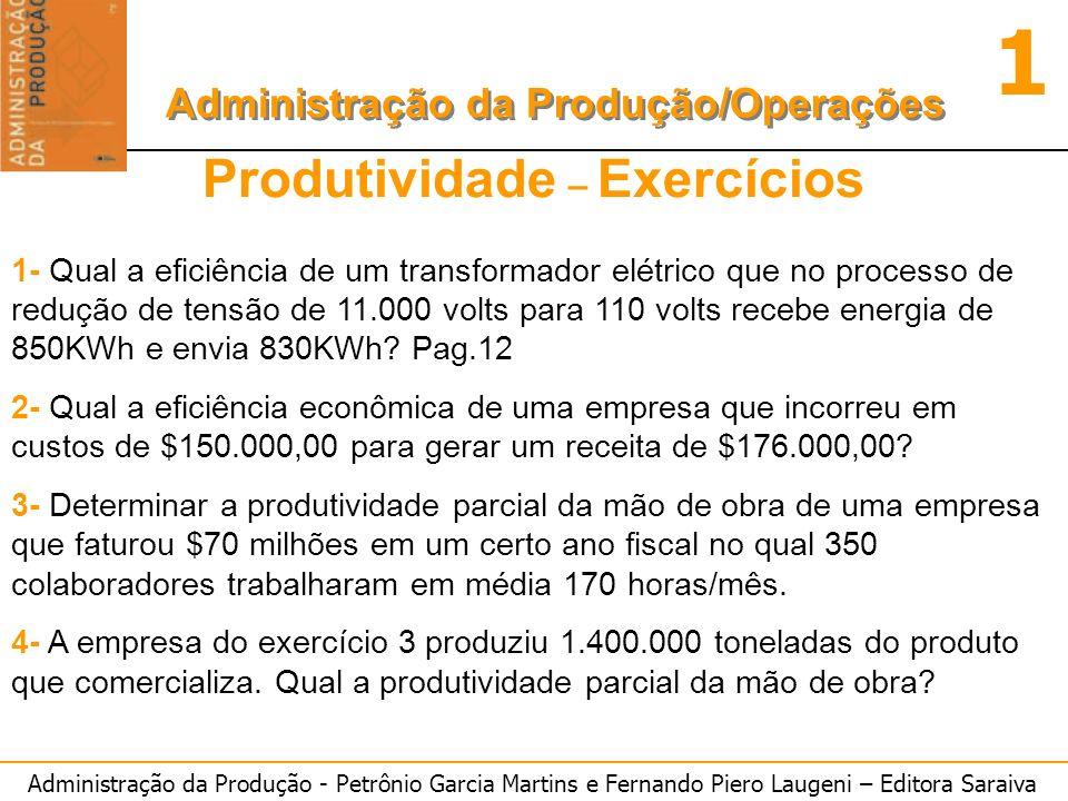 Produtividade – Exercícios