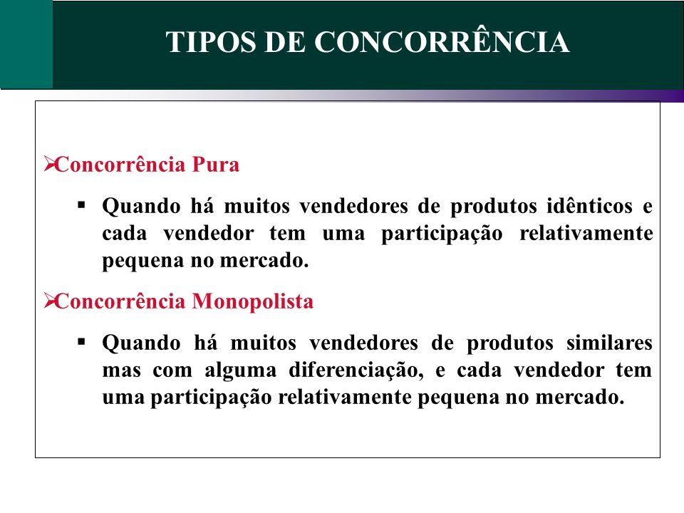 TIPOS DE CONCORRÊNCIA Concorrência Pura