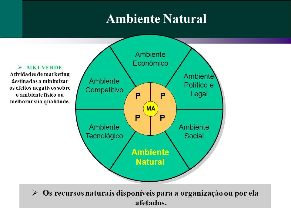 Ambiente Natural P P P P Ambiente Natural