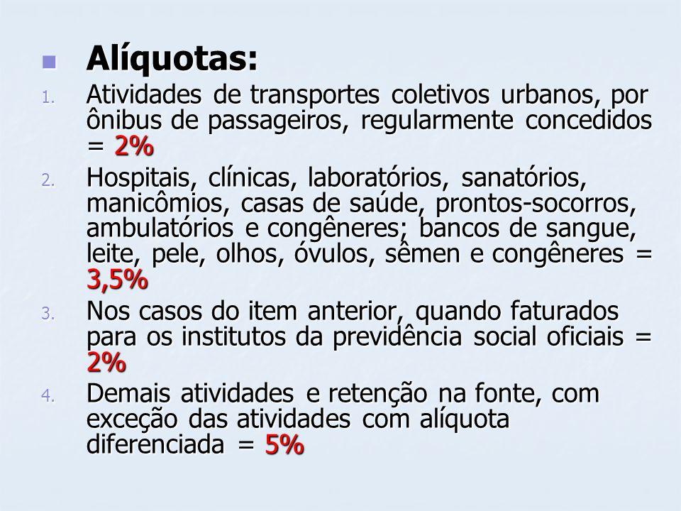 Alíquotas:Atividades de transportes coletivos urbanos, por ônibus de passageiros, regularmente concedidos = 2%