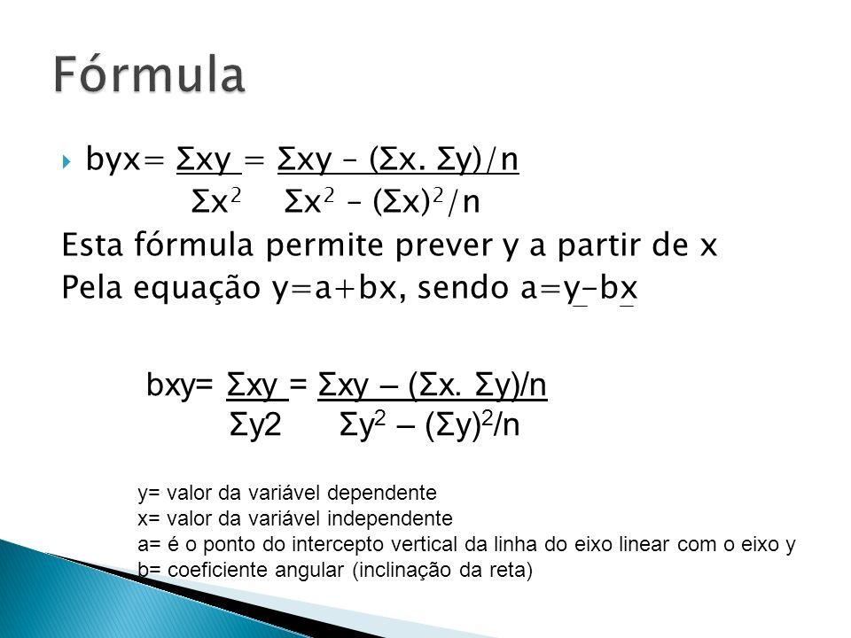 Fórmula bxy= Σxy = Σxy – (Σx. Σy)/n Σy2 Σy2 – (Σy)2/n