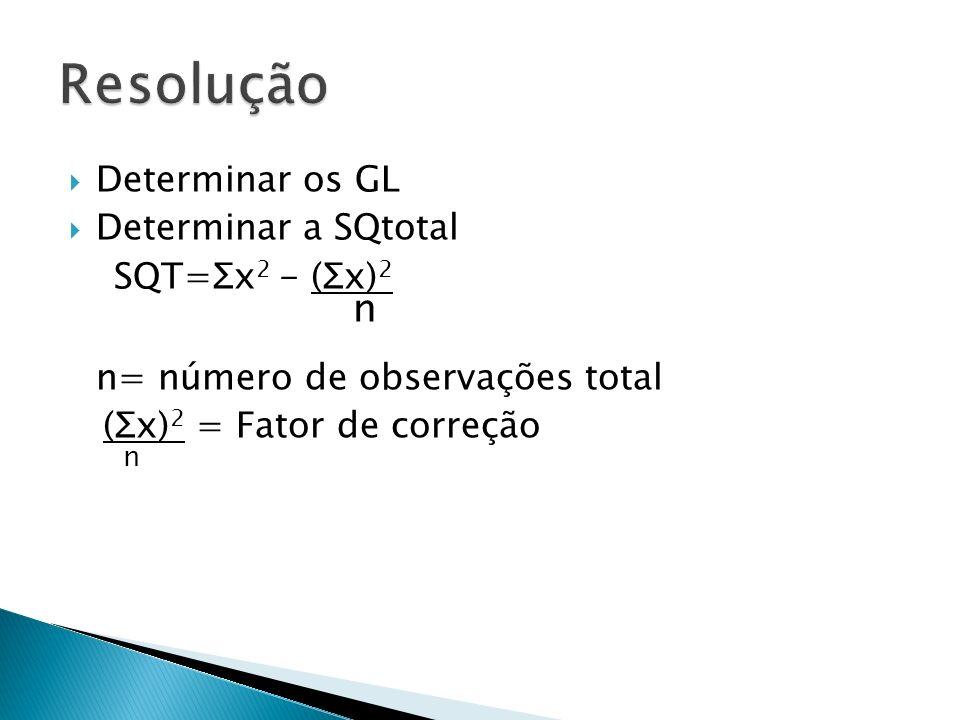 n Resolução Determinar os GL Determinar a SQtotal SQT=Σx2 - (Σx)2