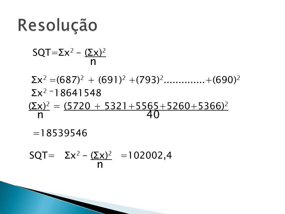 Resolução n n 40 SQT=Σx2 - (Σx)2