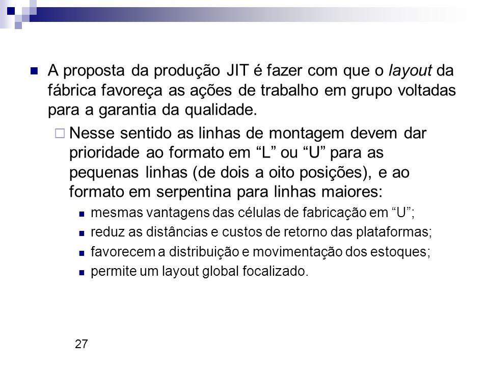 A proposta da produção JIT é fazer com que o layout da fábrica favoreça as ações de trabalho em grupo voltadas para a garantia da qualidade.
