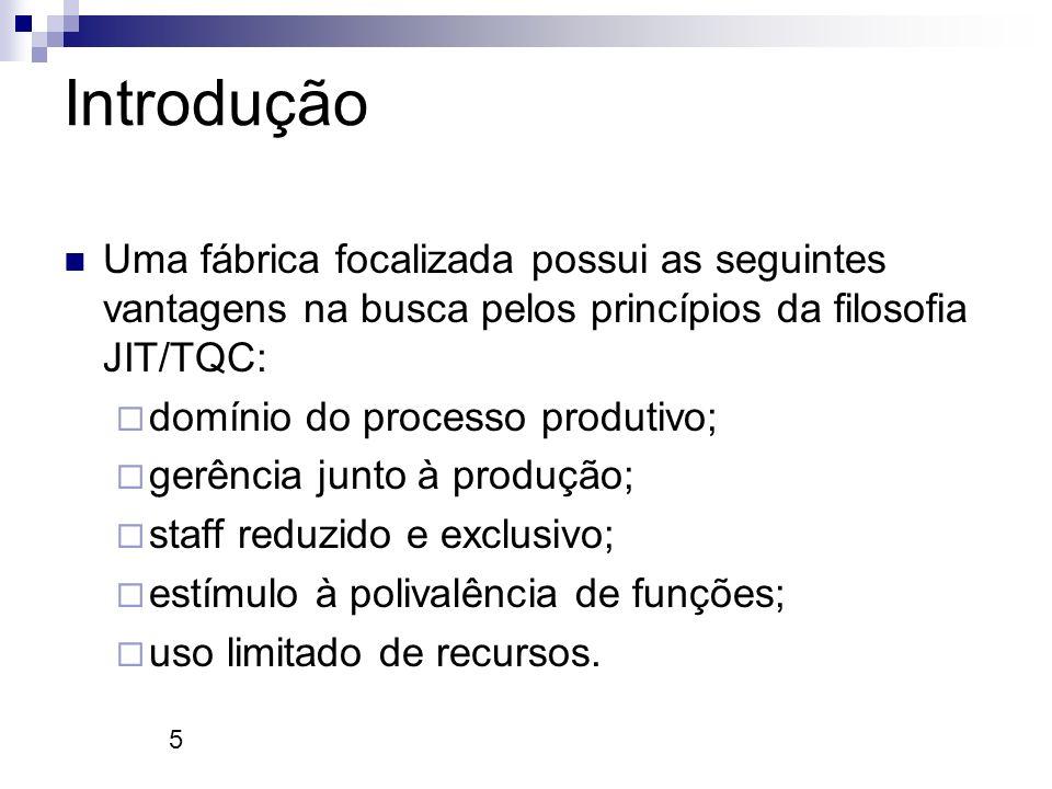 Introdução Uma fábrica focalizada possui as seguintes vantagens na busca pelos princípios da filosofia JIT/TQC: