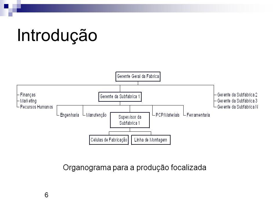 Organograma para a produção focalizada