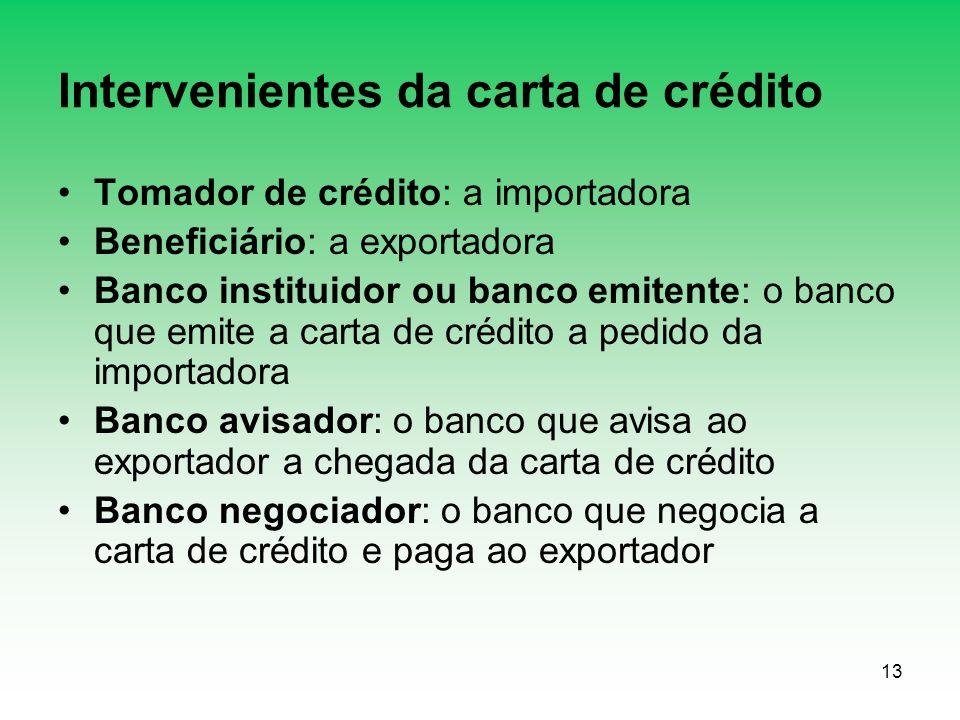 Intervenientes da carta de crédito