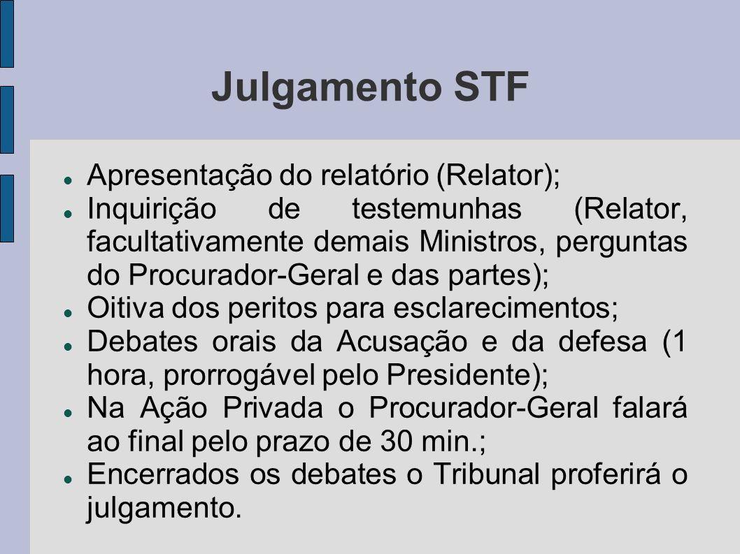 Julgamento STF Apresentação do relatório (Relator);