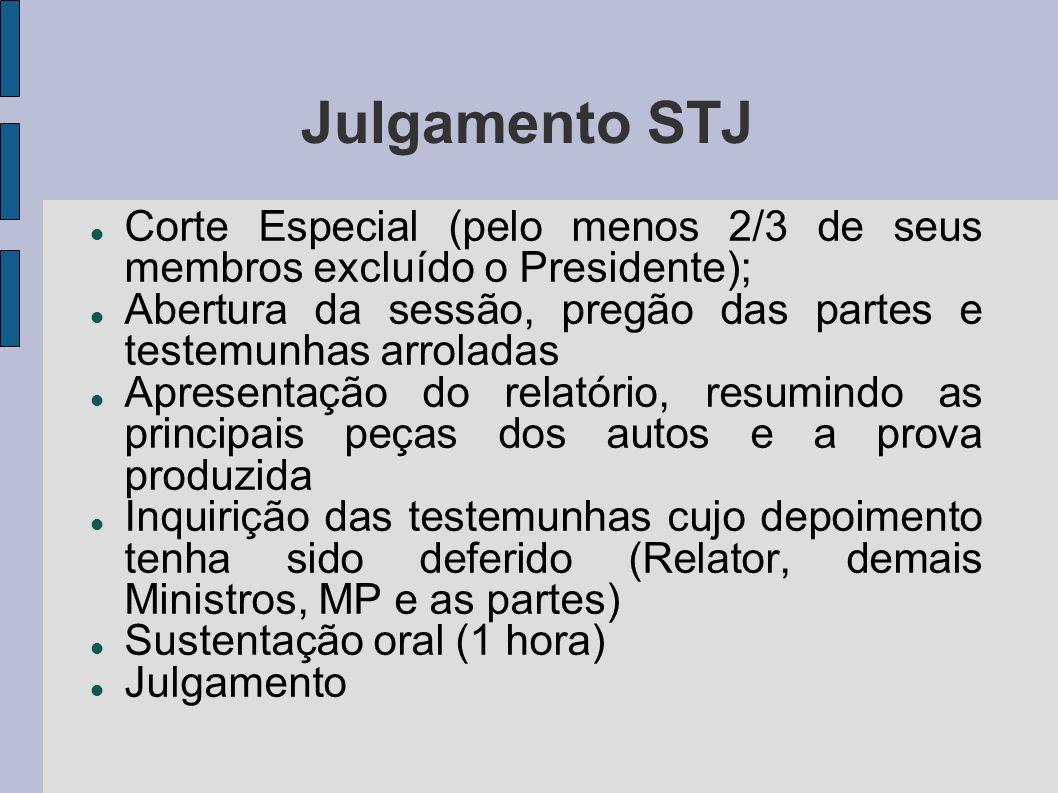 Julgamento STJCorte Especial (pelo menos 2/3 de seus membros excluído o Presidente); Abertura da sessão, pregão das partes e testemunhas arroladas.