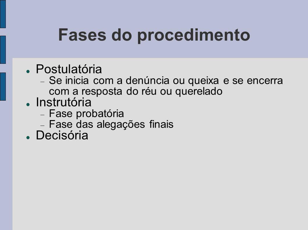 Fases do procedimento Postulatória Instrutória Decisória