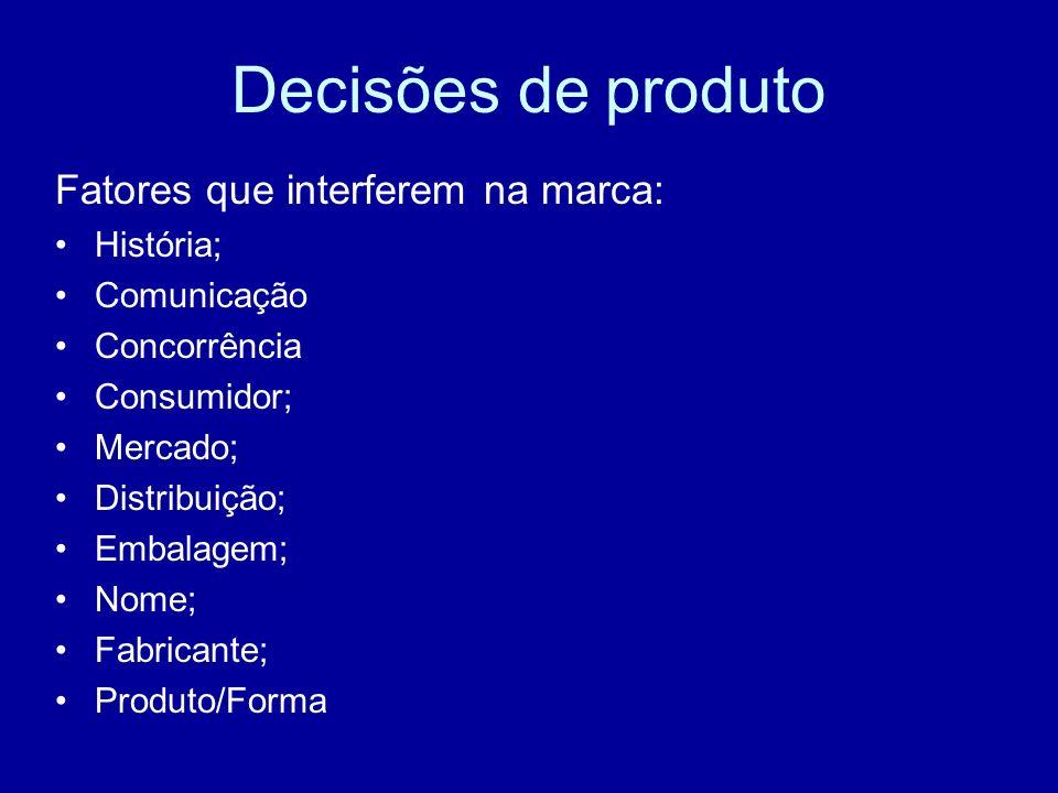 Decisões de produto Fatores que interferem na marca: História;