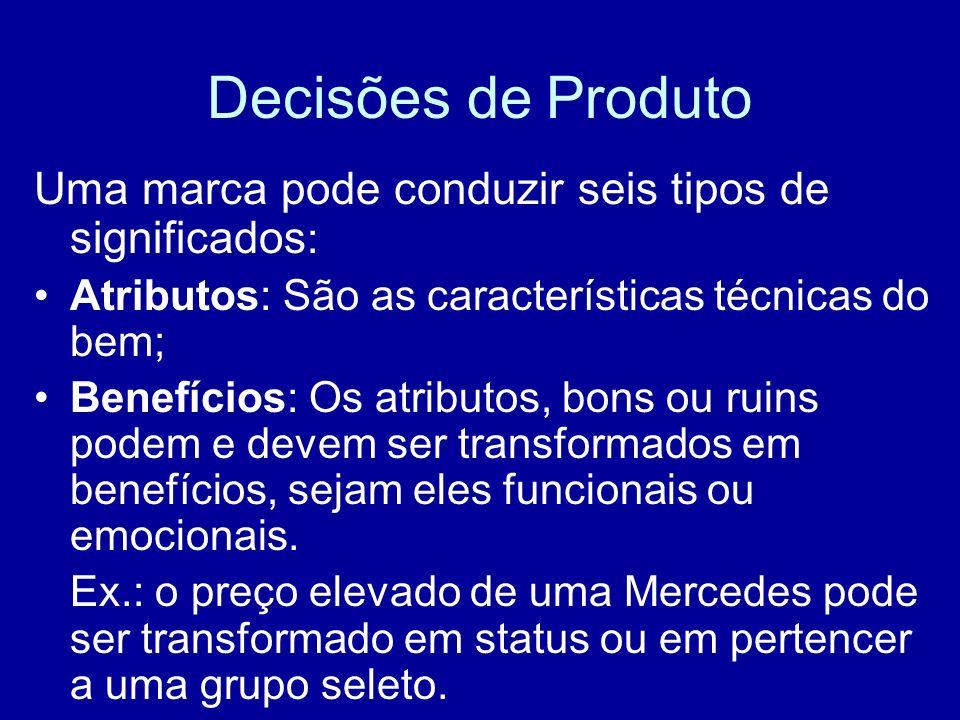Decisões de Produto Uma marca pode conduzir seis tipos de significados: Atributos: São as características técnicas do bem;