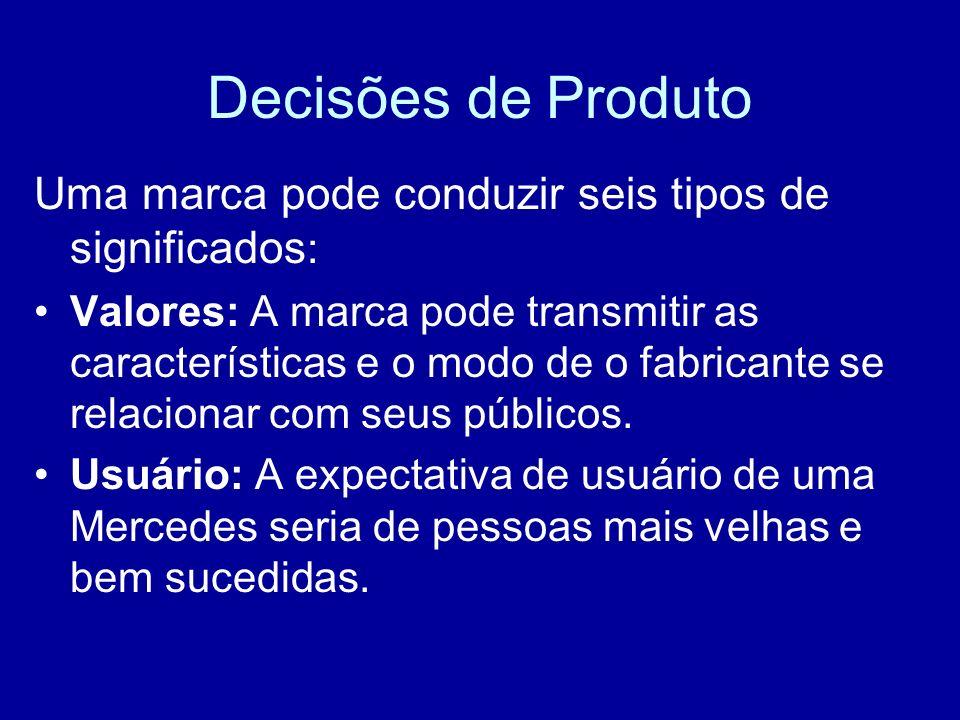 Decisões de Produto Uma marca pode conduzir seis tipos de significados: