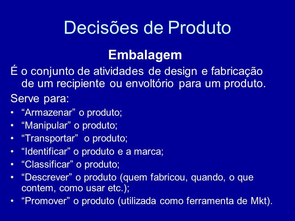 Decisões de Produto Embalagem