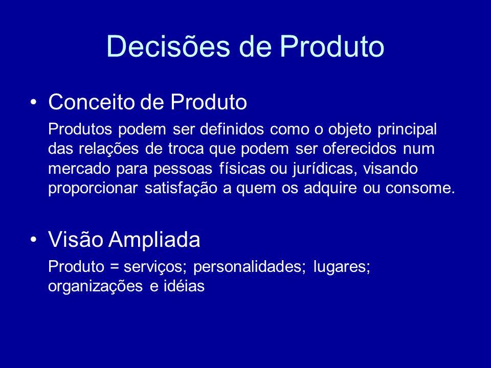Decisões de Produto Conceito de Produto Visão Ampliada