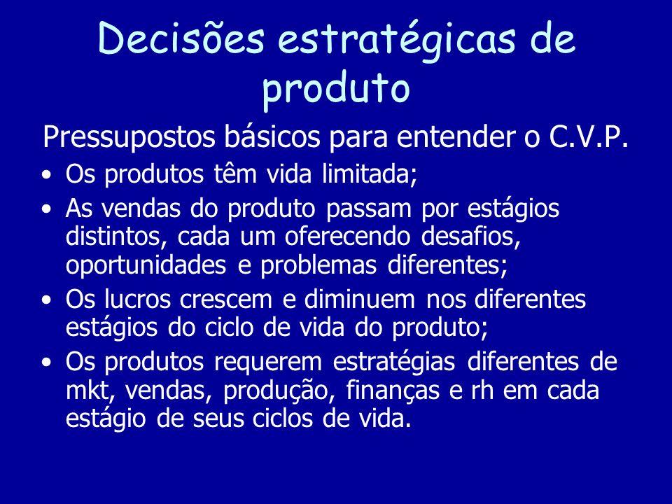 Decisões estratégicas de produto