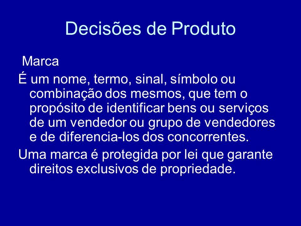Decisões de Produto Marca