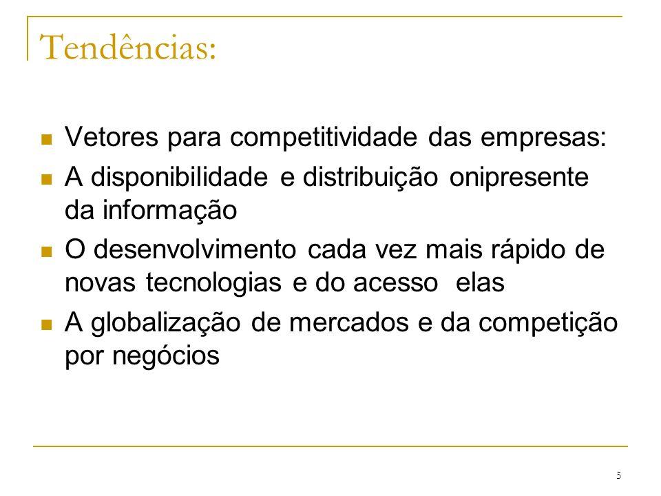 Tendências: Vetores para competitividade das empresas: