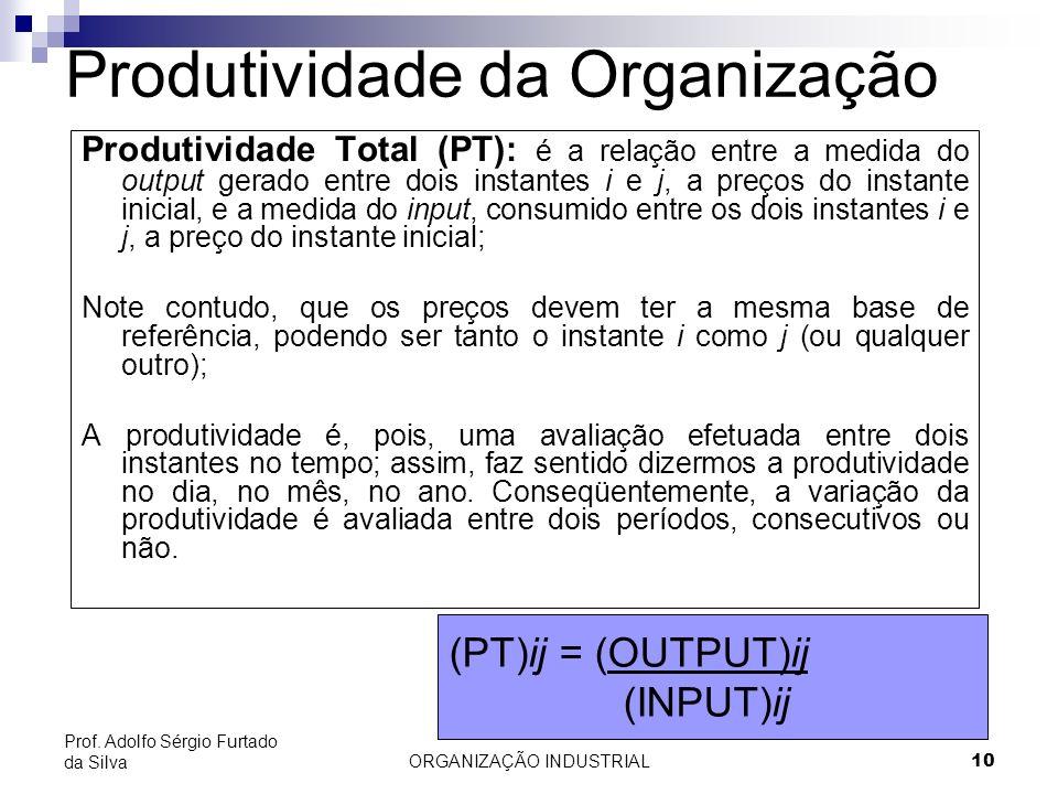 Produtividade da Organização