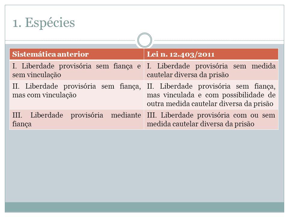 1. Espécies Sistemática anterior Lei n. 12.403/2011