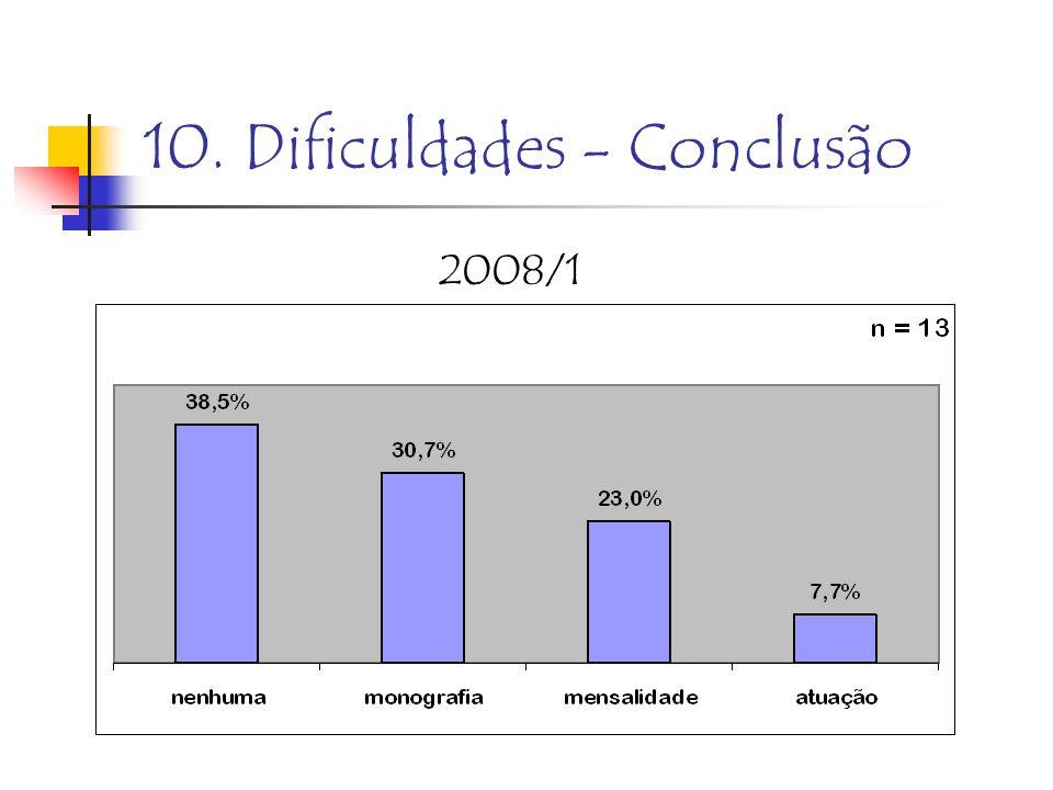 10. Dificuldades - Conclusão