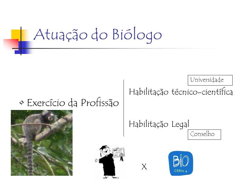 Atuação do Biólogo Exercício da Profissão