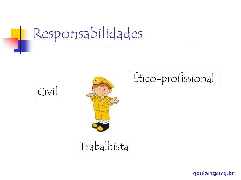 Responsabilidades Ético-profissional Civil Trabalhista goulart@ucg.br