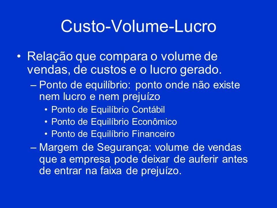Custo-Volume-LucroRelação que compara o volume de vendas, de custos e o lucro gerado.