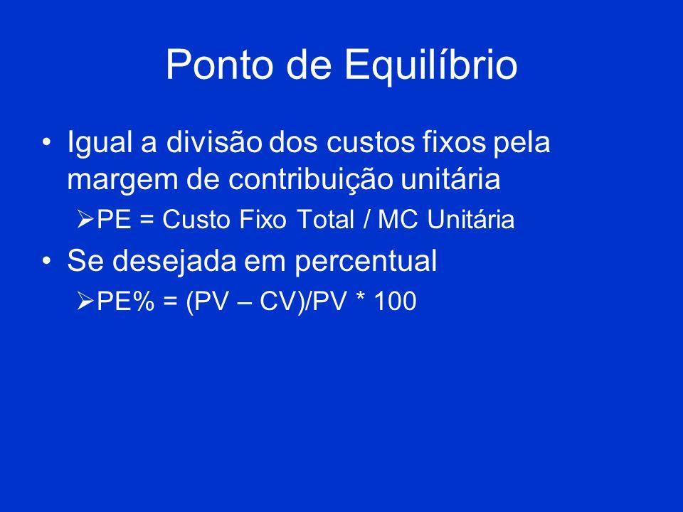 Ponto de Equilíbrio Igual a divisão dos custos fixos pela margem de contribuição unitária. PE = Custo Fixo Total / MC Unitária.