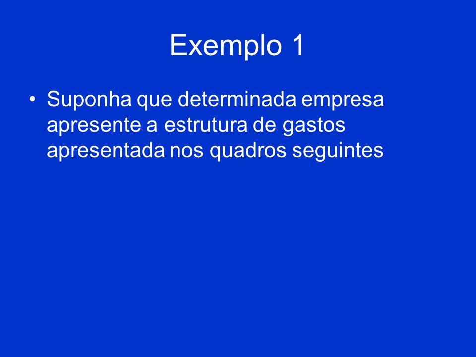 Exemplo 1 Suponha que determinada empresa apresente a estrutura de gastos apresentada nos quadros seguintes.