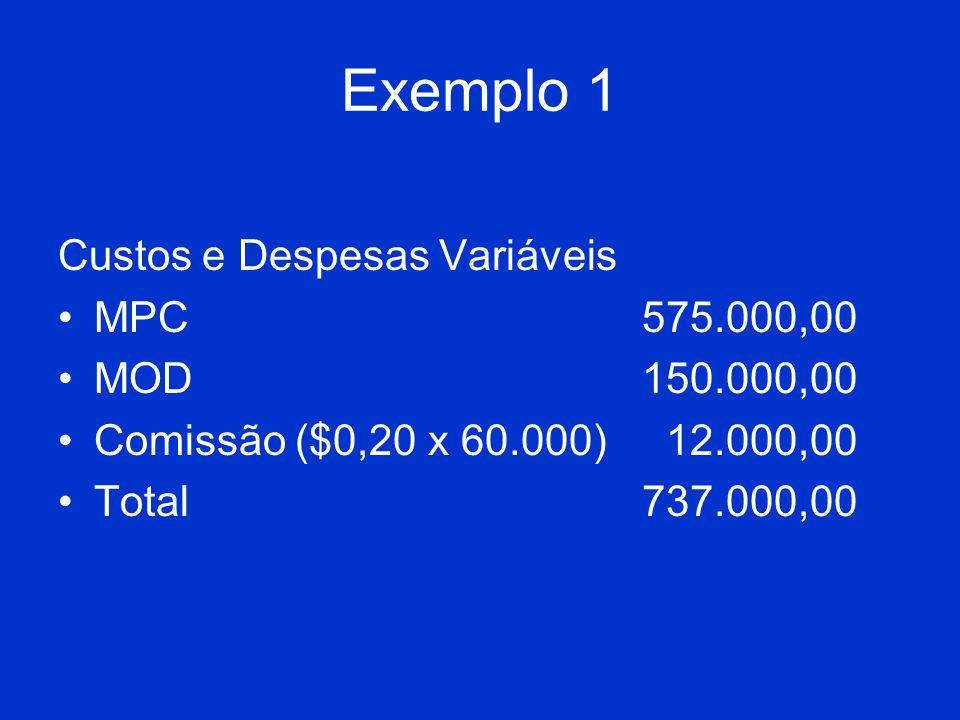 Exemplo 1 Custos e Despesas Variáveis MPC 575.000,00 MOD 150.000,00