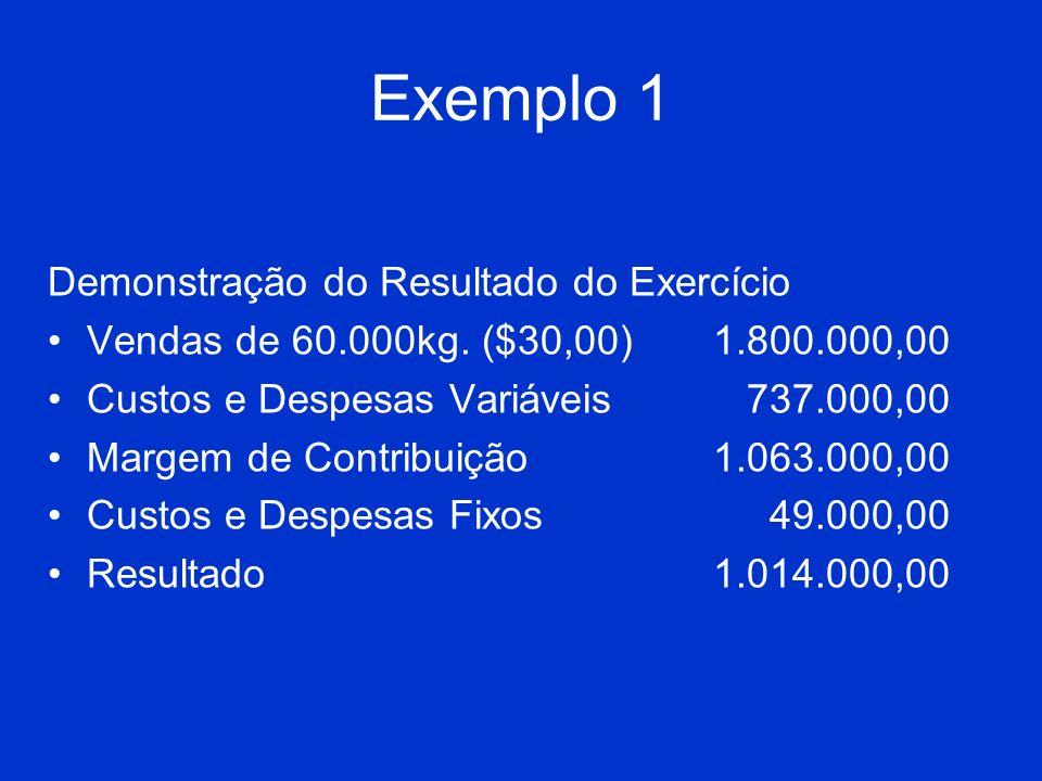 Exemplo 1 Demonstração do Resultado do Exercício