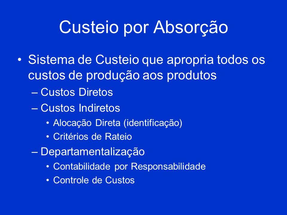 Custeio por Absorção Sistema de Custeio que apropria todos os custos de produção aos produtos. Custos Diretos.
