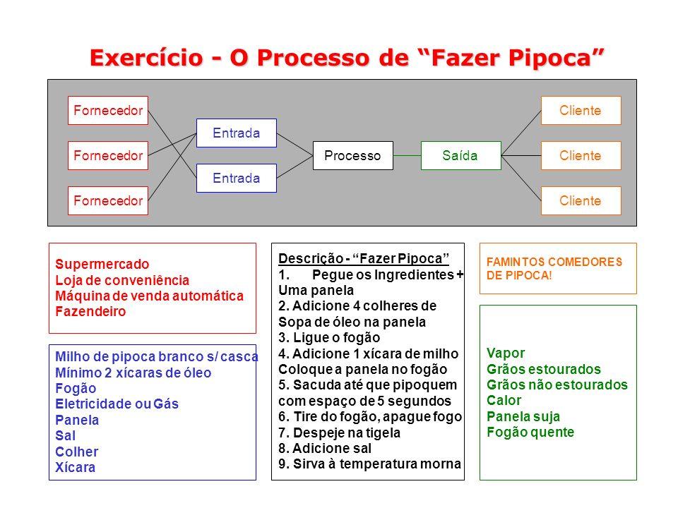 Exercício - O Processo de Fazer Pipoca