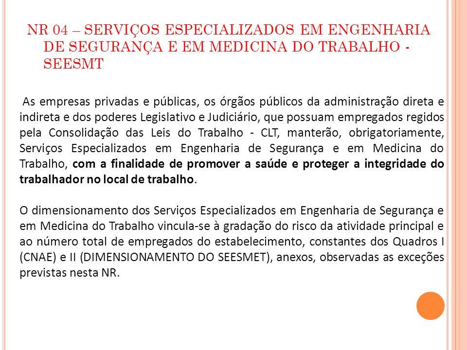 NR 04 – SERVIÇOS ESPECIALIZADOS EM ENGENHARIA DE SEGURANÇA E EM MEDICINA DO TRABALHO - SEESMT