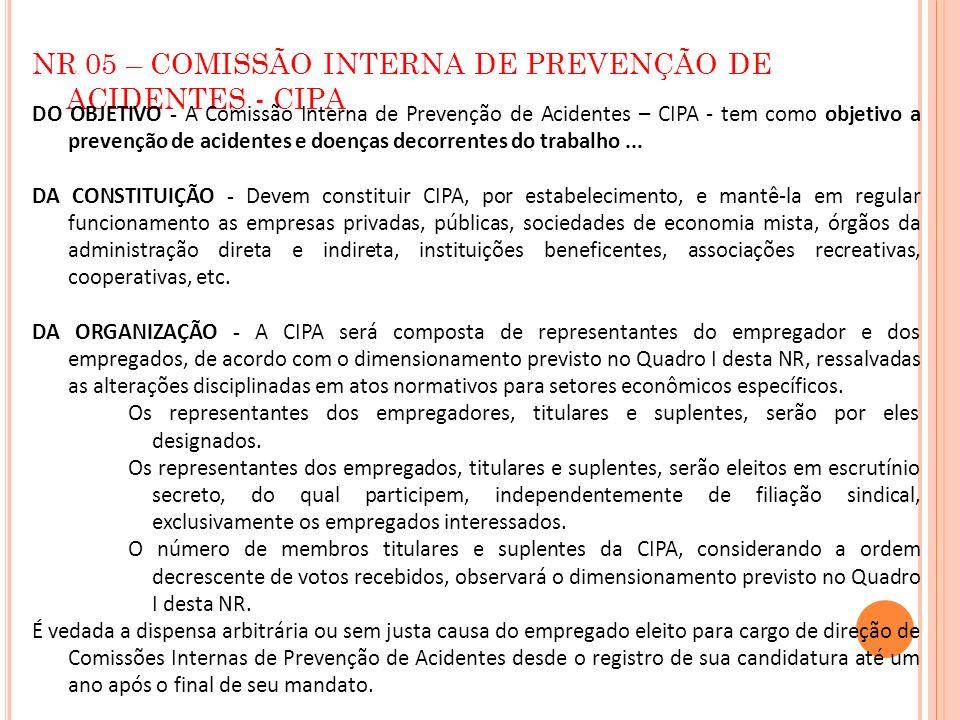 NR 05 – COMISSÃO INTERNA DE PREVENÇÃO DE ACIDENTES - CIPA