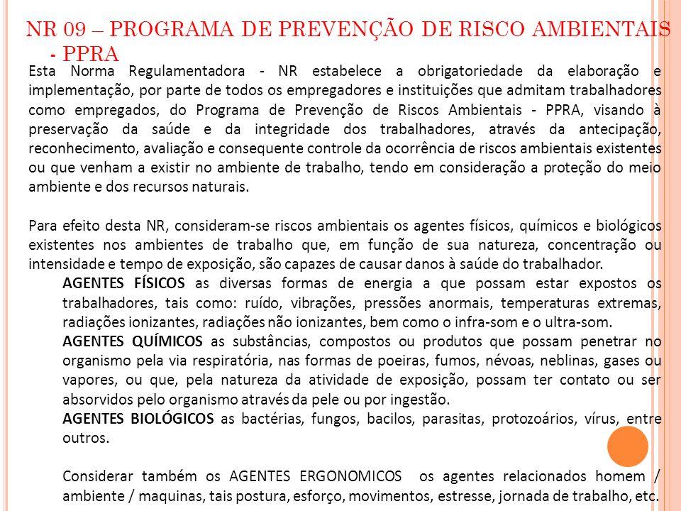 NR 09 – PROGRAMA DE PREVENÇÃO DE RISCO AMBIENTAIS - PPRA