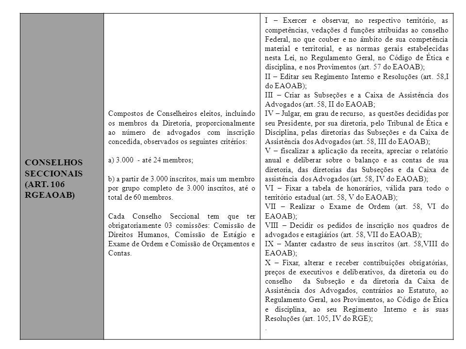 CONSELHOS SECCIONAIS (ART. 106 RGEAOAB)