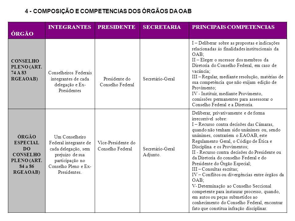ÓRGÃO ESPECIAL DO CONSELHO PLENO (ART. 84 a 86 RGEAOAB)
