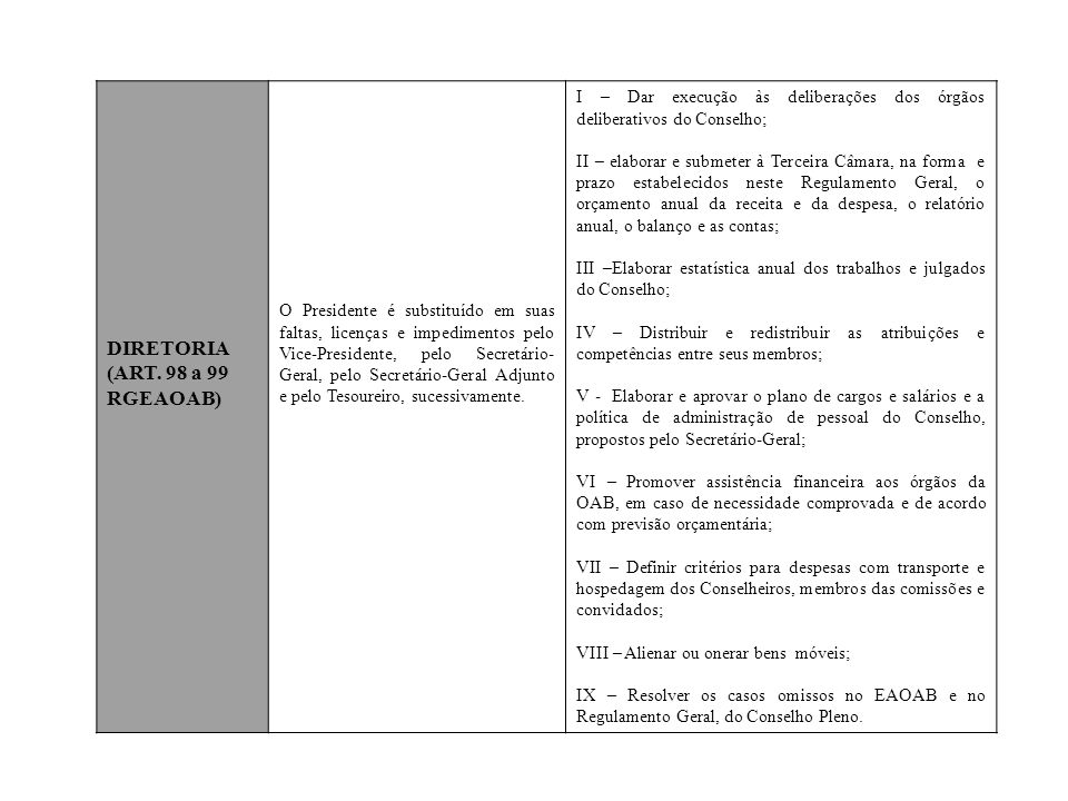 DIRETORIA (ART. 98 a 99 RGEAOAB)