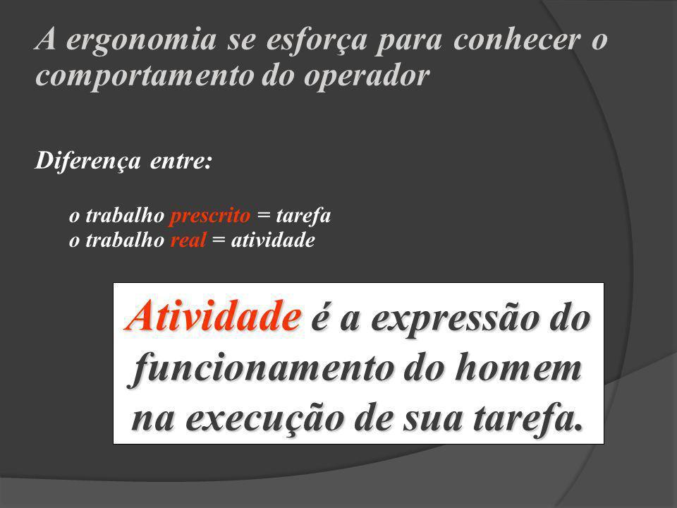 A ergonomia se esforça para conhecer o comportamento do operador